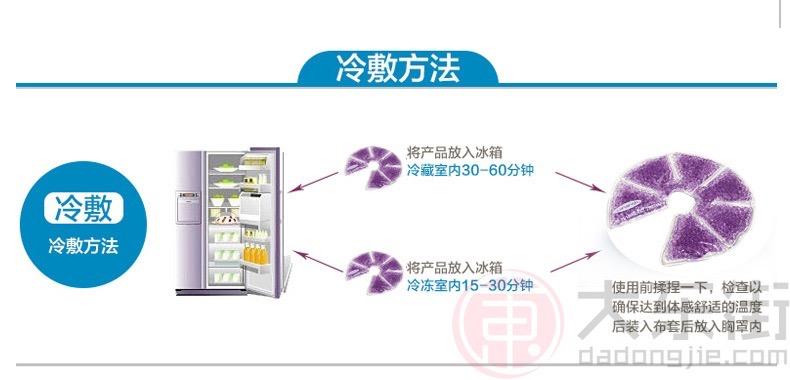 Lansinoh/兰思诺乳房护理冷热敷垫冷敷使用方法